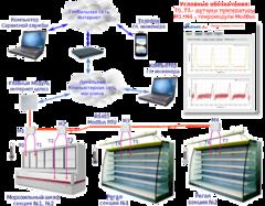Система контролю температур